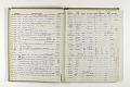 View Negative Log Book Number 6, (74-1 to 74-12340) digital asset number 8