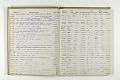 View Negative Log Book Number 6, (74-1 to 74-12340) digital asset number 1