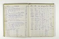 View Negative Log Book Number 6, (74-1 to 74-12340) digital asset number 4
