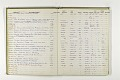 View Negative Log Book Number 6, (74-1 to 74-12340) digital asset number 1