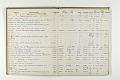 View Negative Log Book Number 6, (74-1 to 74-12340) digital asset number 2