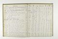 View Negative Log Book Number 6, (74-1 to 74-12340) digital asset number 9