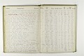 View Negative Log Book Number 6, (74-1 to 74-12340) digital asset number 3