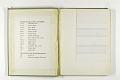 View Negative Log Book Number 7, (75-001 to 75-16353) digital asset number 5