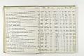 View Negative Log Book Number 7, (75-001 to 75-16353) digital asset number 4