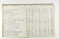 View Negative Log Book Number 7, (75-001 to 75-16353) digital asset number 2