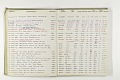 View Negative Log Book Number 7, (75-001 to 75-16353) digital asset number 1