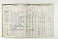 View Negative Log Book Number 7, (75-001 to 75-16353) digital asset number 6