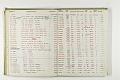 View Negative Log Book Number 7, (75-001 to 75-16353) digital asset number 8