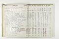 View Negative Log Book Number 7, (75-001 to 75-16353) digital asset number 7