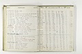 View Negative Log Book Number 7, (75-001 to 75-16353) digital asset number 3