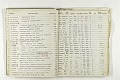 View Negative Log Book Number 8, (76-1 to 76-19384) digital asset number 8
