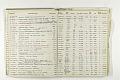 View Negative Log Book Number 8, (76-1 to 76-19384) digital asset number 7