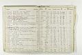 View Negative Log Book Number 8, (76-1 to 76-19384) digital asset number 5