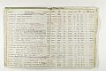 View Negative Log Book Number 8, (76-1 to 76-19384) digital asset number 6