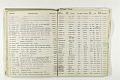 View Negative Log Book Number 8, (76-1 to 76-19384) digital asset number 4