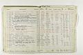 View Negative Log Book Number 8, (76-1 to 76-19384) digital asset number 10