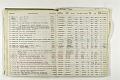 View Negative Log Book Number 8, (76-1 to 76-19384) digital asset number 3