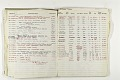 View Negative Log Book Number 8, (76-1 to 76-19384) digital asset number 2
