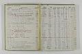 View Negative Log Book Number 9, (77-1 to 77-13865) digital asset number 8