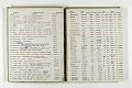 View Negative Log Book Number 9, (77-1 to 77-13865) digital asset number 7