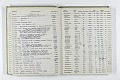 View Negative Log Book Number 9, (77-1 to 77-13865) digital asset number 1