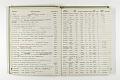 View Negative Log Book Number 9, (77-1 to 77-13865) digital asset number 5