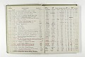 View Negative Log Book Number 9, (77-1 to 77-13865) digital asset number 10
