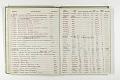 View Negative Log Book Number 9, (77-1 to 77-13865) digital asset number 3
