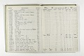 View Negative Log Book Number 9, (77-1 to 77-13865) digital asset number 2