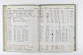 View Negative Log Book Number 9, (77-1 to 77-13865) digital asset number 2