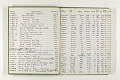 View Negative Log Book Number 10, (77-13866 to 78-16862) digital asset number 4