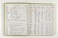 View Negative Log Book Number 10, (77-13866 to 78-16862) digital asset number 5