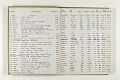 View Negative Log Book Number 10, (77-13866 to 78-16862) digital asset number 9