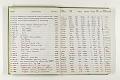 View Negative Log Book Number 10, (77-13866 to 78-16862) digital asset number 4