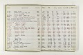 View Negative Log Book Number 10, (77-13866 to 78-16862) digital asset number 10