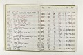 View Negative Log Book Number 10, (77-13866 to 78-16862) digital asset number 2