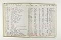 View Negative Log Book Number 10, (77-13866 to 78-16862) digital asset number 10