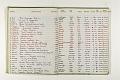 View Negative Log Book Number 10, (77-13866 to 78-16862) digital asset number 7