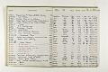 View Negative Log Book Number 10, (77-13866 to 78-16862) digital asset number 3