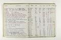 View Negative Log Book Number 10, (77-13866 to 78-16862) digital asset number 1