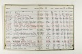 View Negative Log Book Number 10, (77-13866 to 78-16862) digital asset number 6