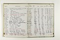 View Negative Log Book Number 10, (77-13866 to 78-16862) digital asset number 3