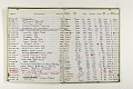 View Negative Log Book Number 10, (77-13866 to 78-16862) digital asset number 1
