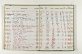 View Negative Log Book Number 10, (77-13866 to 78-16862) digital asset number 6