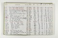 View Negative Log Book Number 11, (78-16863 to 79-13777) digital asset number 2