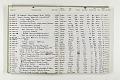 View Negative Log Book Number 11, (78-16863 to 79-13777) digital asset number 1