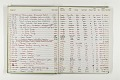 View Negative Log Book Number 11, (78-16863 to 79-13777) digital asset number 3