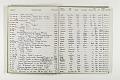 View Negative Log Book Number 11, (78-16863 to 79-13777) digital asset number 5