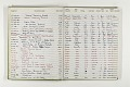View Negative Log Book Number 11, (78-16863 to 79-13777) digital asset number 1